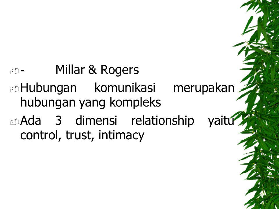 - Millar & Rogers Hubungan komunikasi merupakan hubungan yang kompleks.