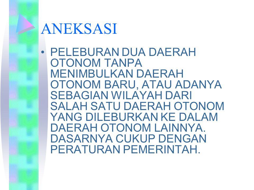 ANEKSASI