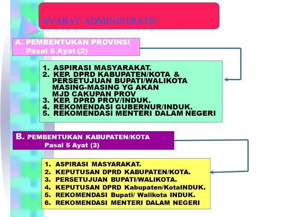 SYARAT ADMINISTRATIF B. PEMBENTUKAN KABUPATEN/KOTA