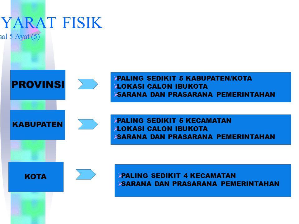 SYARAT FISIK Pasal 5 Ayat (5)