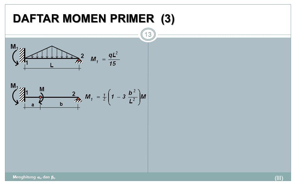 DAFTAR MOMEN PRIMER (3) M1 M1 2 1 L M 1 2 (III) a b
