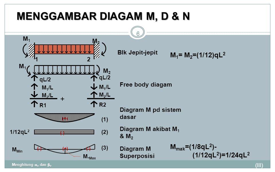 MENGGAMBAR DIAGAM M, D & N