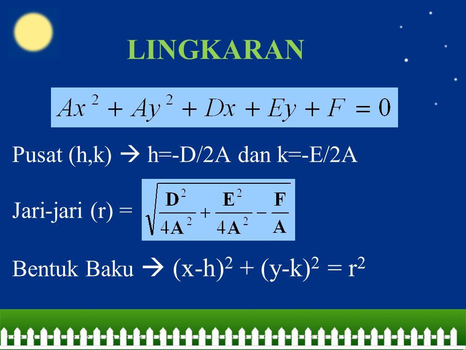 LINGKARAN Pusat (h,k)  h=-D/2A dan k=-E/2A Jari-jari (r) = Bentuk Baku  (x-h)2 + (y-k)2 = r2
