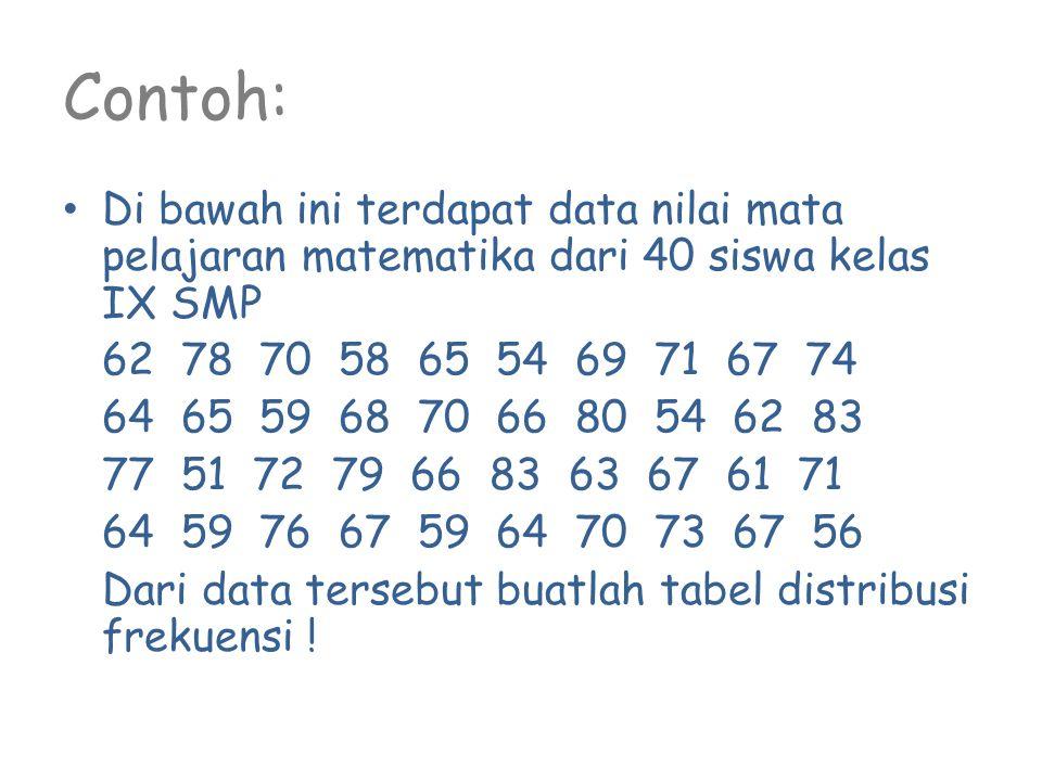 Contoh: Di bawah ini terdapat data nilai mata pelajaran matematika dari 40 siswa kelas IX SMP. 62 78 70 58 65 54 69 71 67 74.