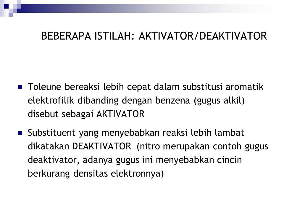 BEBERAPA ISTILAH: AKTIVATOR/DEAKTIVATOR