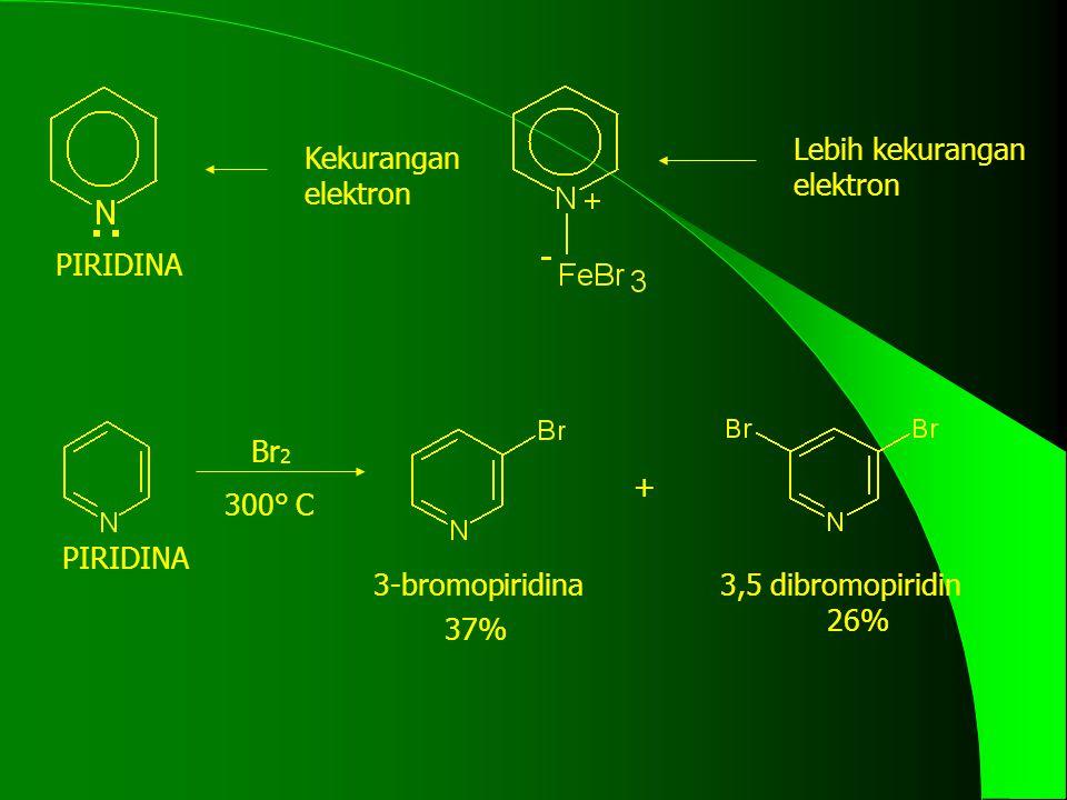 Lebih kekurangan elektron. Kekurangan. elektron. PIRIDINA. Br2. + 300° C. PIRIDINA. 3-bromopiridina.