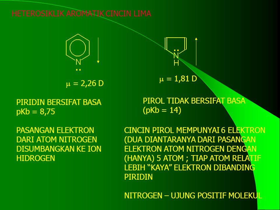 .. .. HETEROSIKLIK AROMATIK CINCIN LIMA  = 1,81 D  = 2,26 D