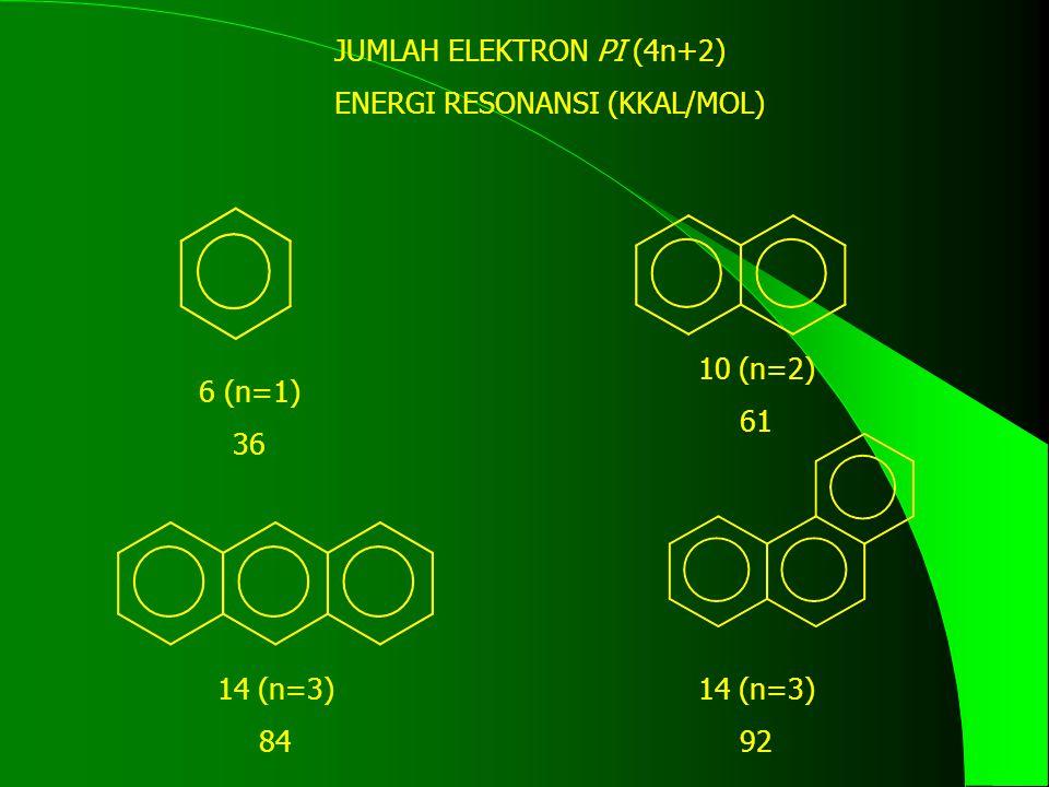 JUMLAH ELEKTRON PI (4n+2)