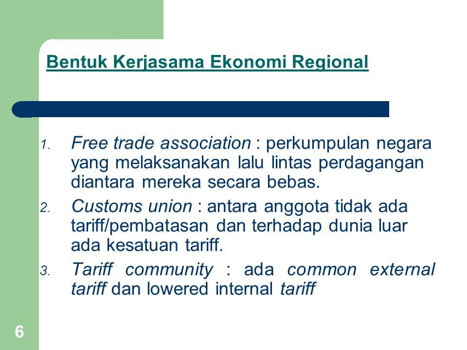 Bentuk Kerjasama Ekonomi Regional