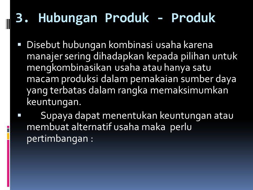 Hubungan Produk - Produk