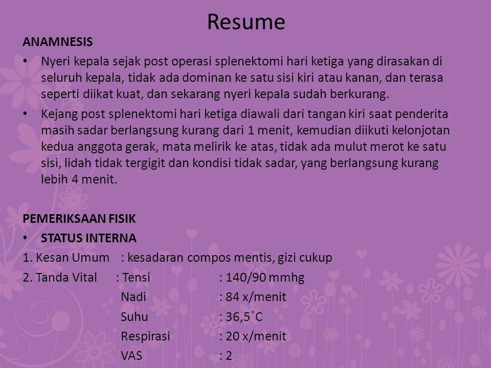Resume ANAMNESIS.