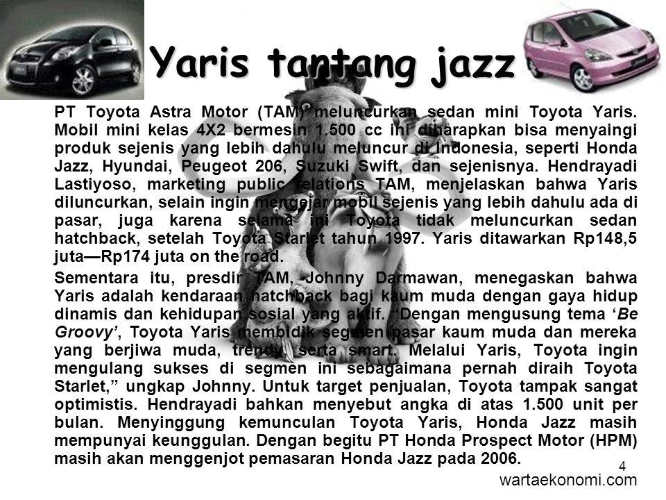 Yaris tantang jazz