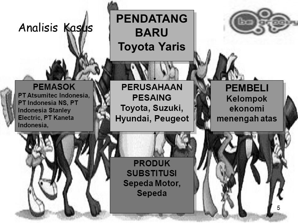Kelompok ekonomi menengah atas Toyota, Suzuki, Hyundai, Peugeot