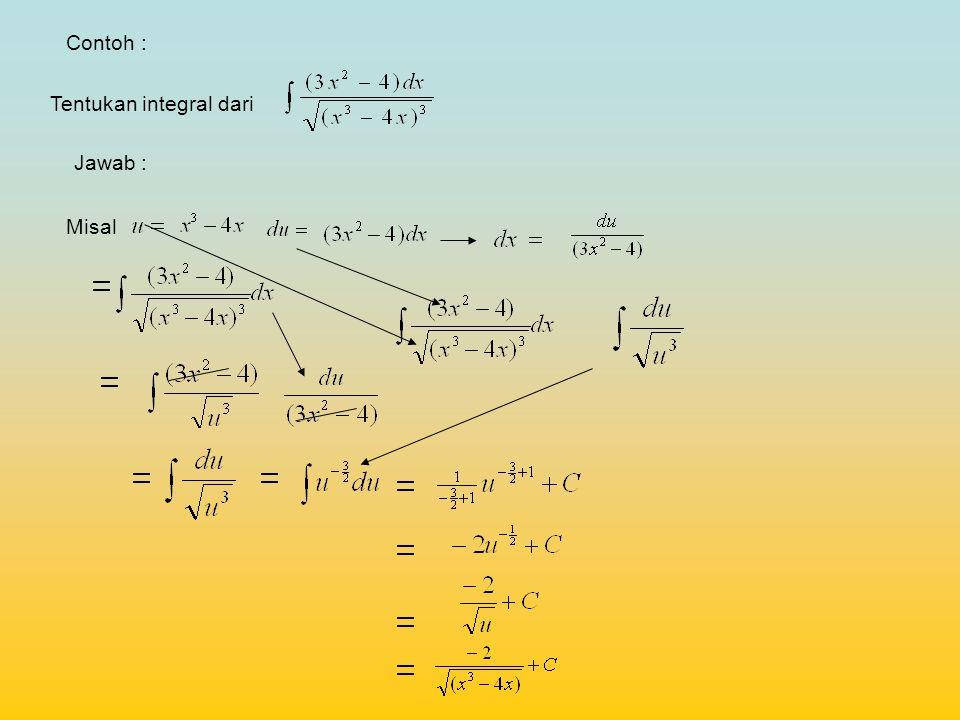 Contoh : Tentukan integral dari Jawab : Misal