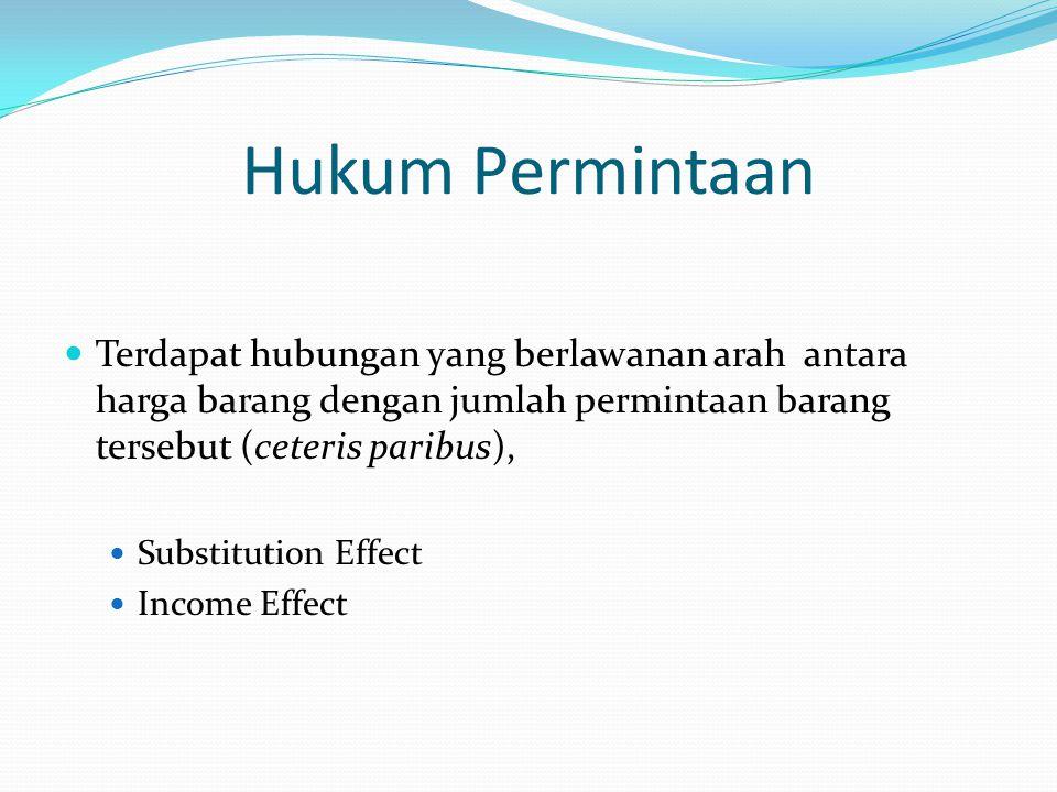 Hukum Permintaan Terdapat hubungan yang berlawanan arah antara harga barang dengan jumlah permintaan barang tersebut (ceteris paribus),