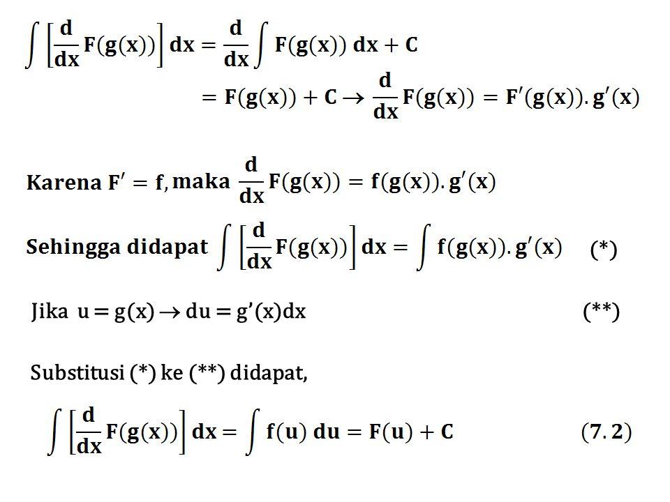 (*) Jika u = g(x)  du = g'(x)dx (**) Substitusi (*) ke (**) didapat,