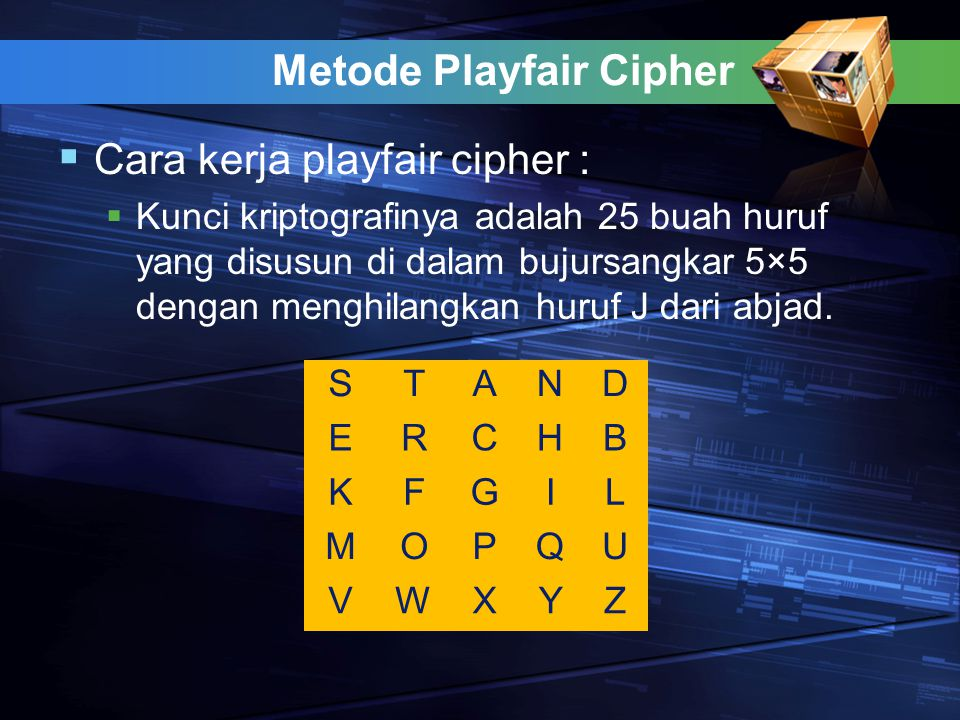 Metode Playfair Cipher