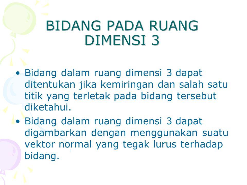 BIDANG PADA RUANG DIMENSI 3