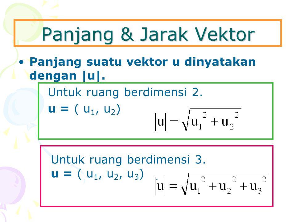 Panjang & Jarak Vektor Panjang suatu vektor u dinyatakan dengan |u|.