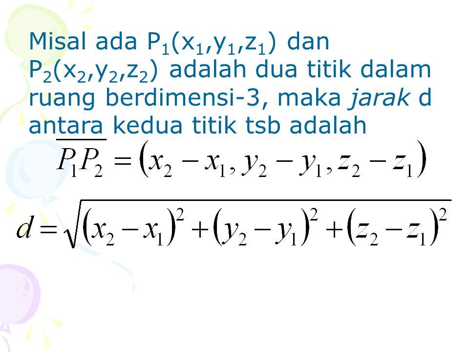 Misal ada P1(x1,y1,z1) dan P2(x2,y2,z2) adalah dua titik dalam ruang berdimensi-3, maka jarak d antara kedua titik tsb adalah