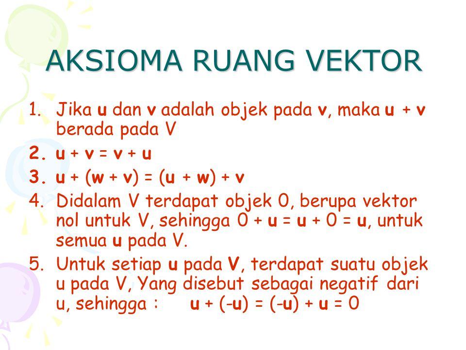 AKSIOMA RUANG VEKTOR Jika u dan v adalah objek pada v, maka u + v berada pada V. u + v = v + u. u + (w + v) = (u + w) + v.