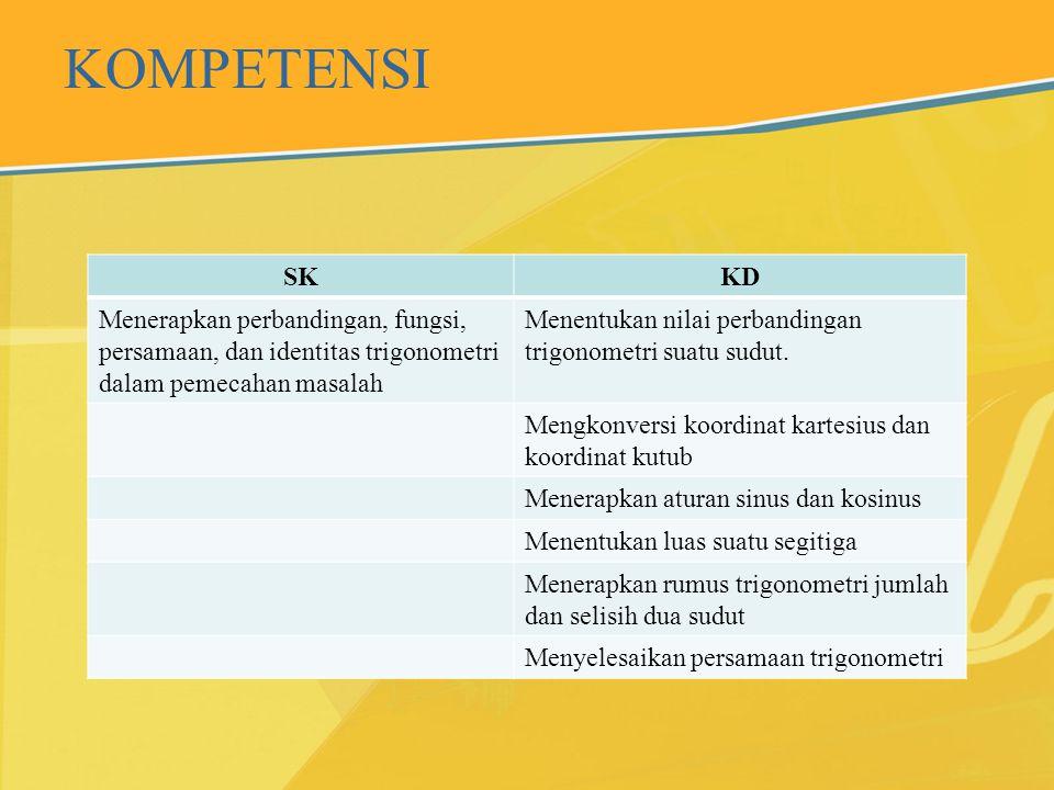 KOMPETENSI SK. KD. Menerapkan perbandingan, fungsi, persamaan, dan identitas trigonometri dalam pemecahan masalah.