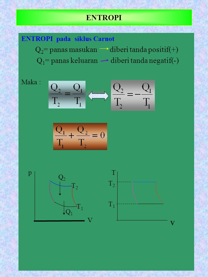 v ENTROPI Q1= panas keluaran diberi tanda negatif(-)