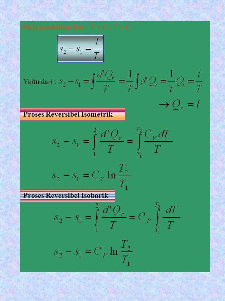 Pada perubahan fase : P = C ; T = C