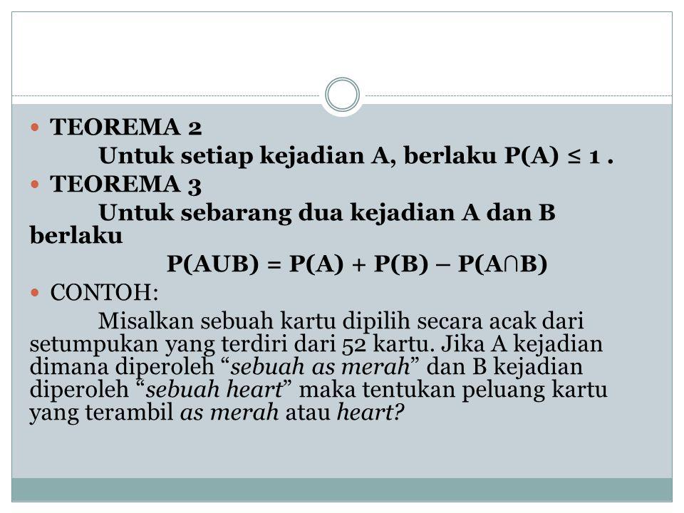 TEOREMA 2 Untuk setiap kejadian A, berlaku P(A) ≤ 1 . TEOREMA 3. Untuk sebarang dua kejadian A dan B berlaku.