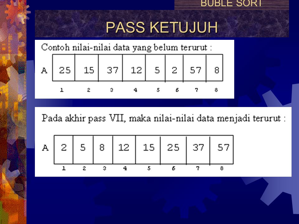 BUBLE SORT PASS KETUJUH