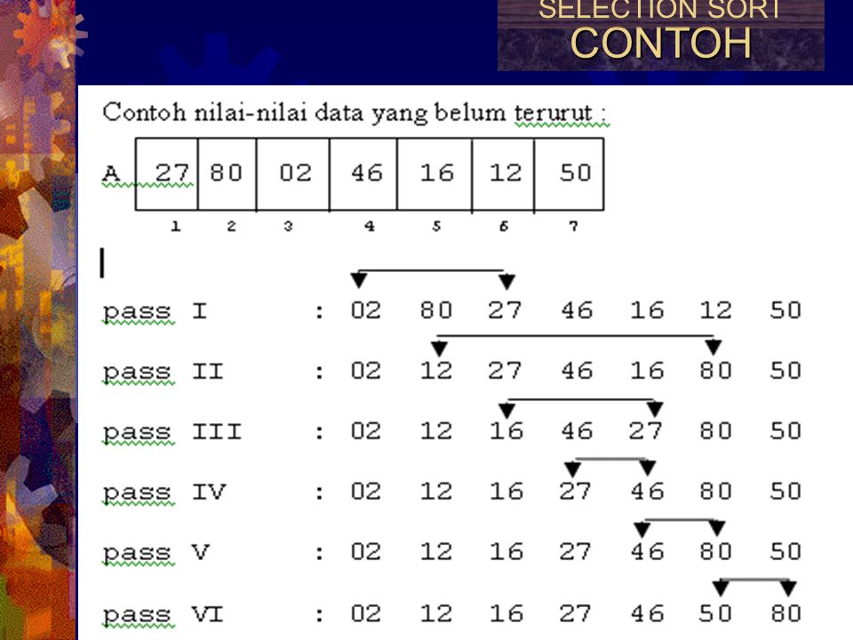 SELECTION SORT CONTOH