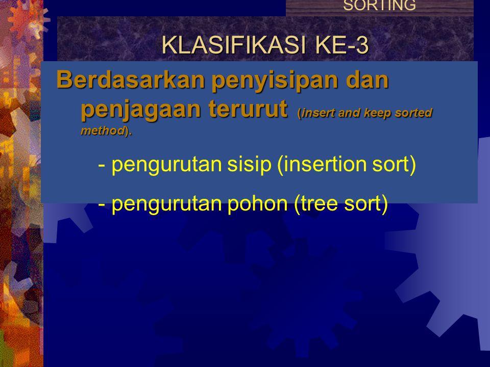 SORTING KLASIFIKASI KE-3. Berdasarkan penyisipan dan penjagaan terurut (insert and keep sorted method).