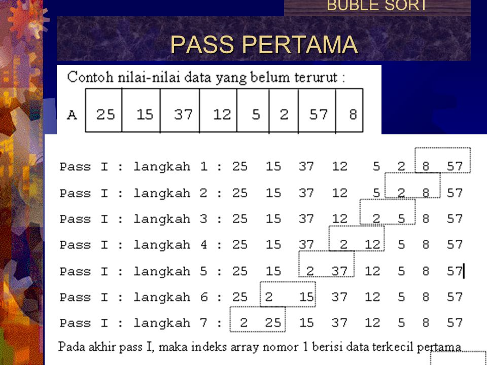 BUBLE SORT PASS PERTAMA