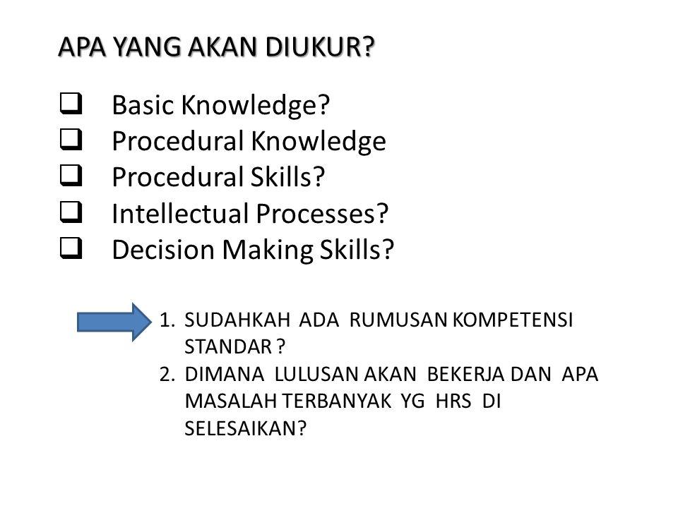Intellectual Processes Decision Making Skills