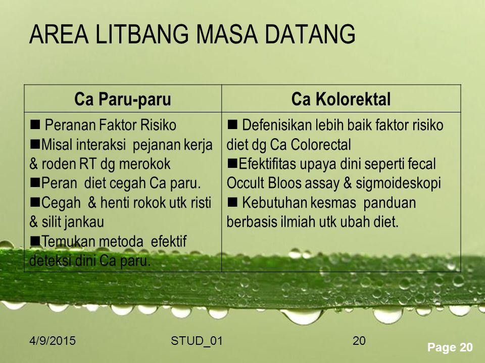 AREA LITBANG MASA DATANG