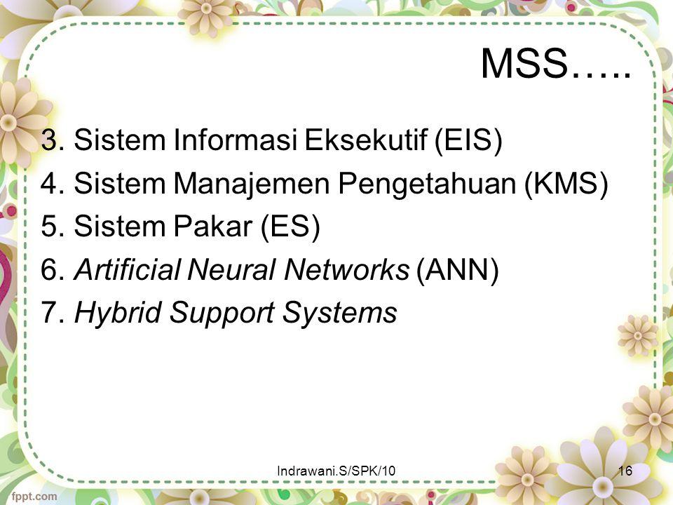 MSS…..