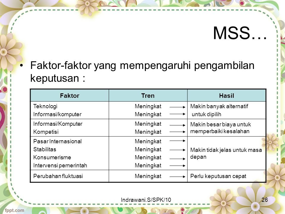 MSS… Faktor-faktor yang mempengaruhi pengambilan keputusan : Faktor