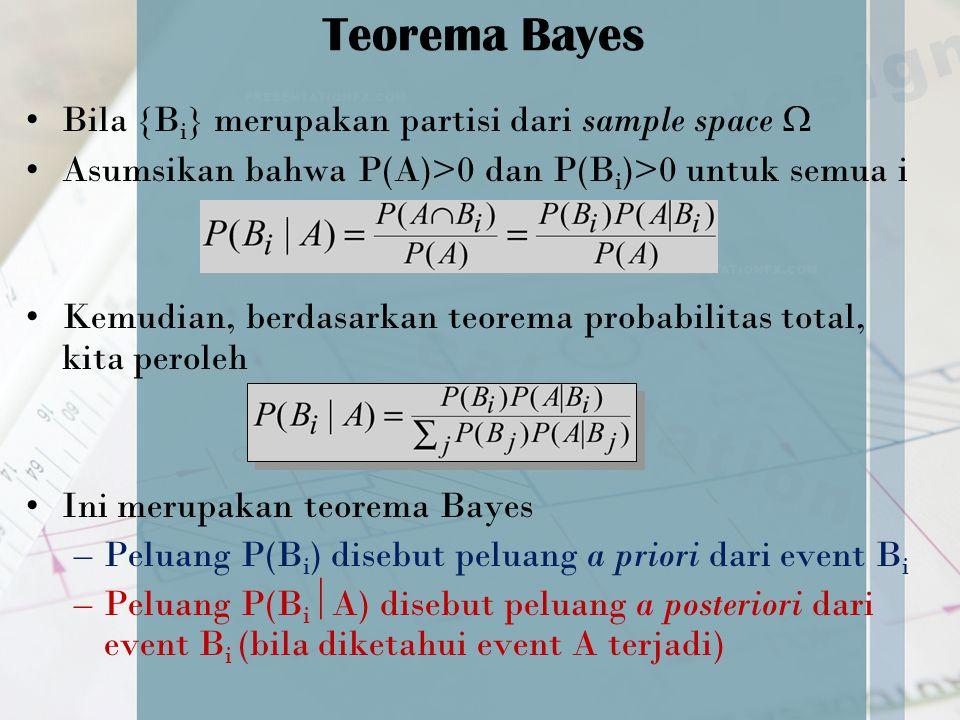 Teorema Bayes Bila {Bi} merupakan partisi dari sample space 