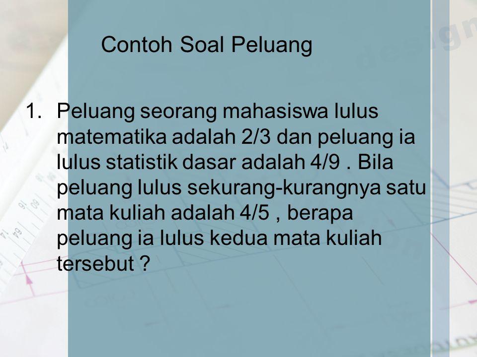 Contoh Soal Peluang