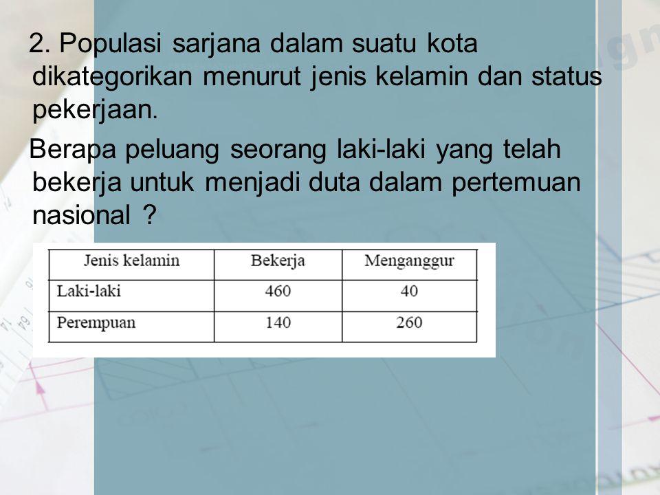 2. Populasi sarjana dalam suatu kota dikategorikan menurut jenis kelamin dan status pekerjaan.