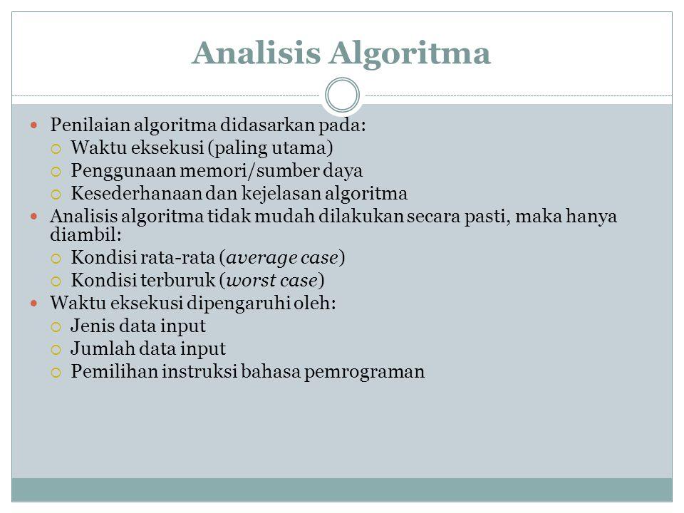 Analisis Algoritma Penilaian algoritma didasarkan pada: