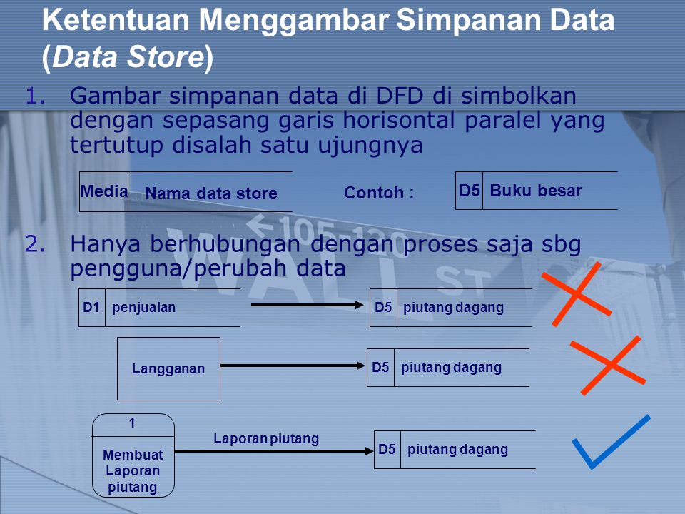 Ketentuan Menggambar Simpanan Data (Data Store)