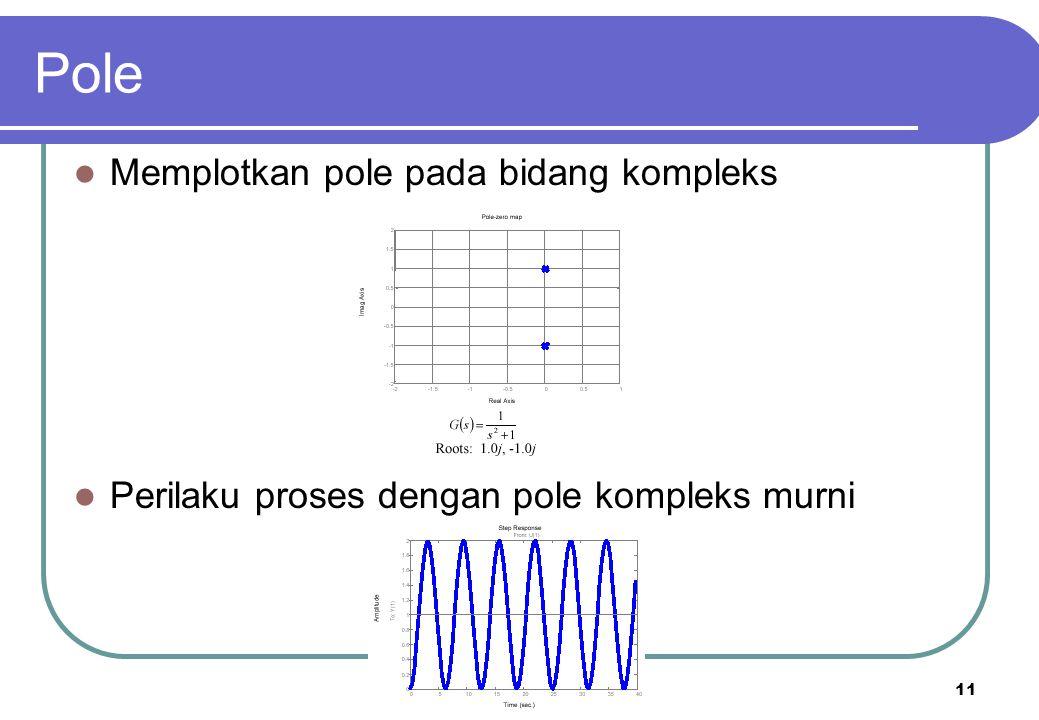 Pole Memplotkan pole pada bidang kompleks