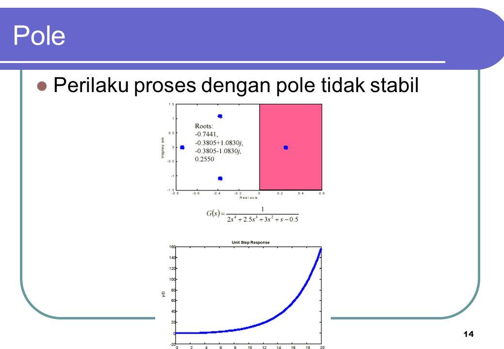 Pole Perilaku proses dengan pole tidak stabil