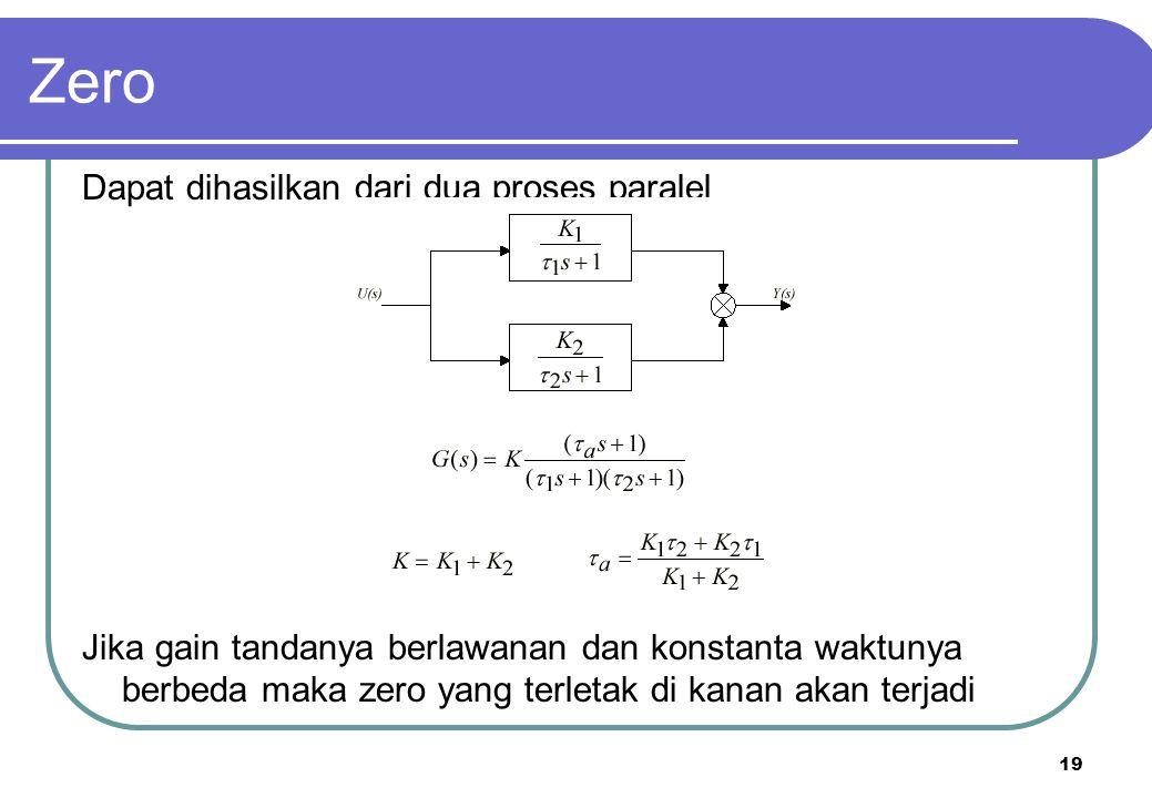 Zero Dapat dihasilkan dari dua proses paralel