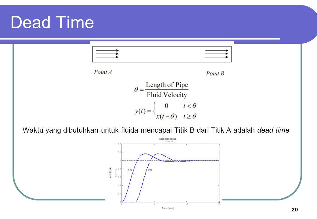 Dead Time Waktu yang dibutuhkan untuk fluida mencapai Titik B dari Titik A adalah dead time