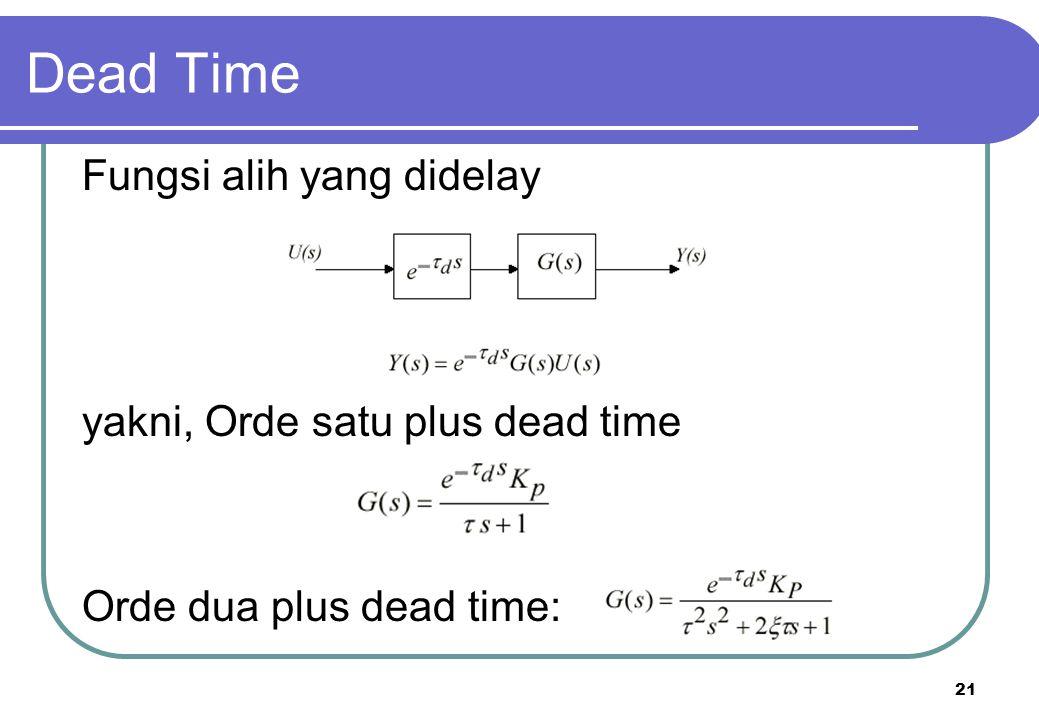 Dead Time Fungsi alih yang didelay yakni, Orde satu plus dead time