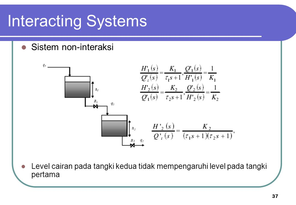 Interacting Systems Sistem non-interaksi