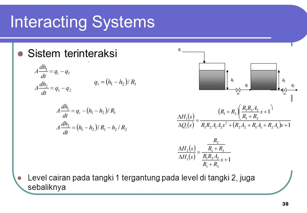 Interacting Systems Sistem terinteraksi