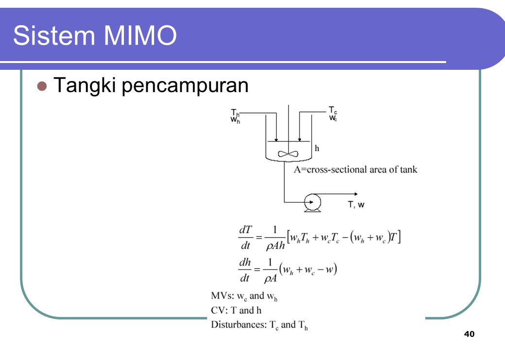 Sistem MIMO Tangki pencampuran